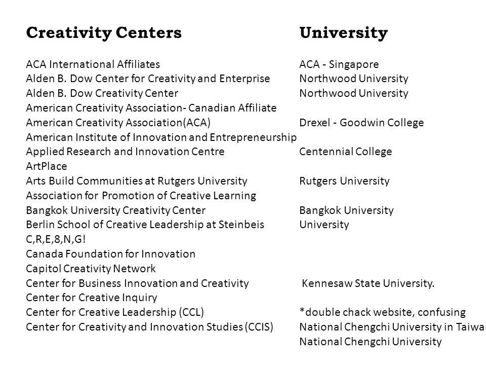 Creativity CentersUniversity ACA International AffiliatesACA - Singapore Alden B.