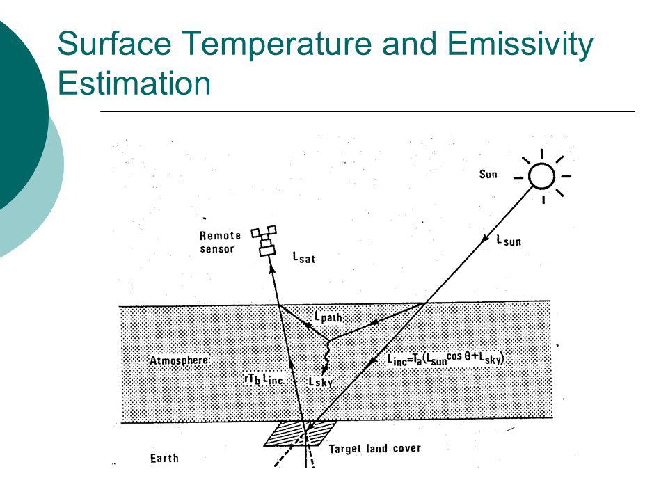 Surface Temperature and Emissivity Estimation