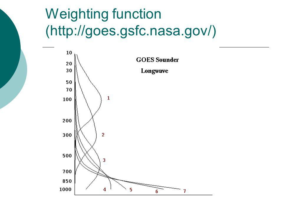 Weighting function (http://goes.gsfc.nasa.gov/)