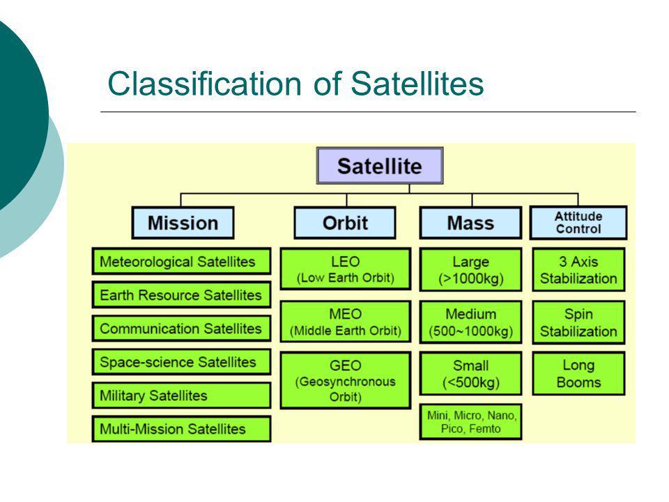 Classification of Satellites