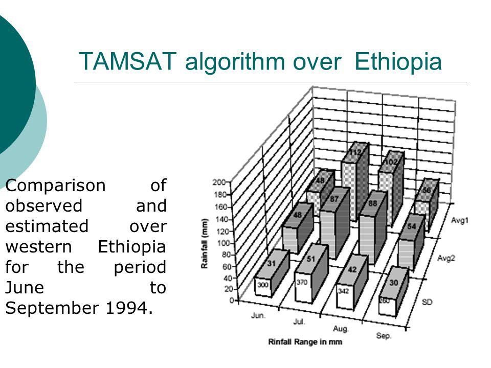 Comparison of observed and estimated over western Ethiopia for the period June to September 1994.