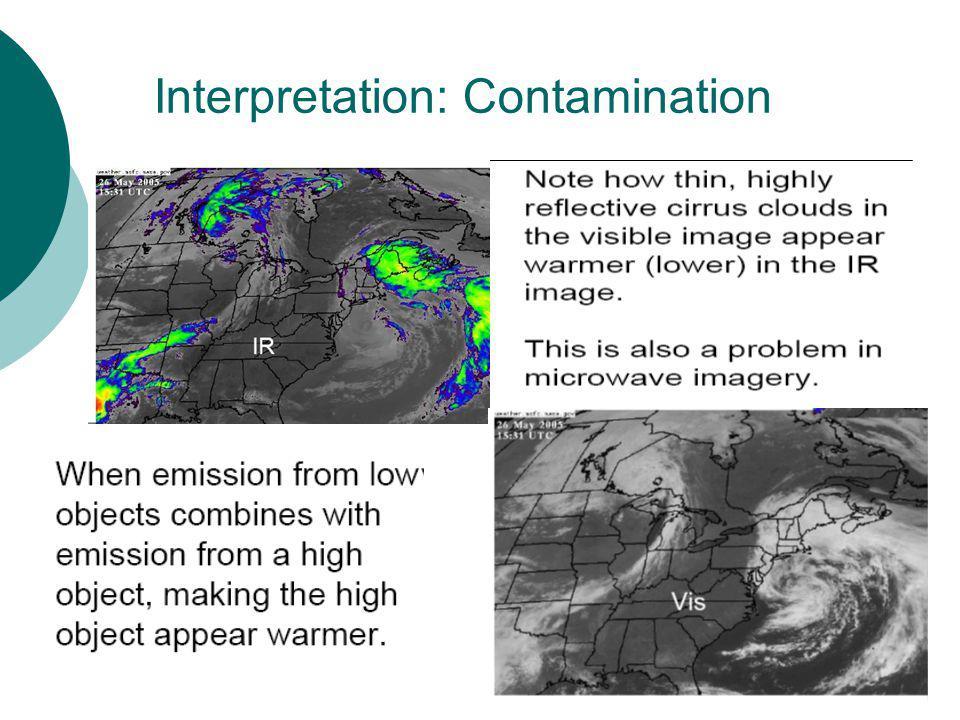 Interpretation: Contamination