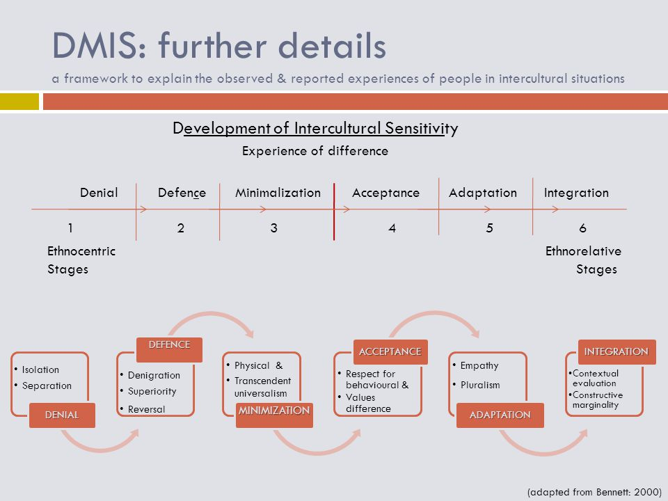 DMIS: further details a framework to explain the observed & reported experiences of people in intercultural situations Development of Intercultural Se