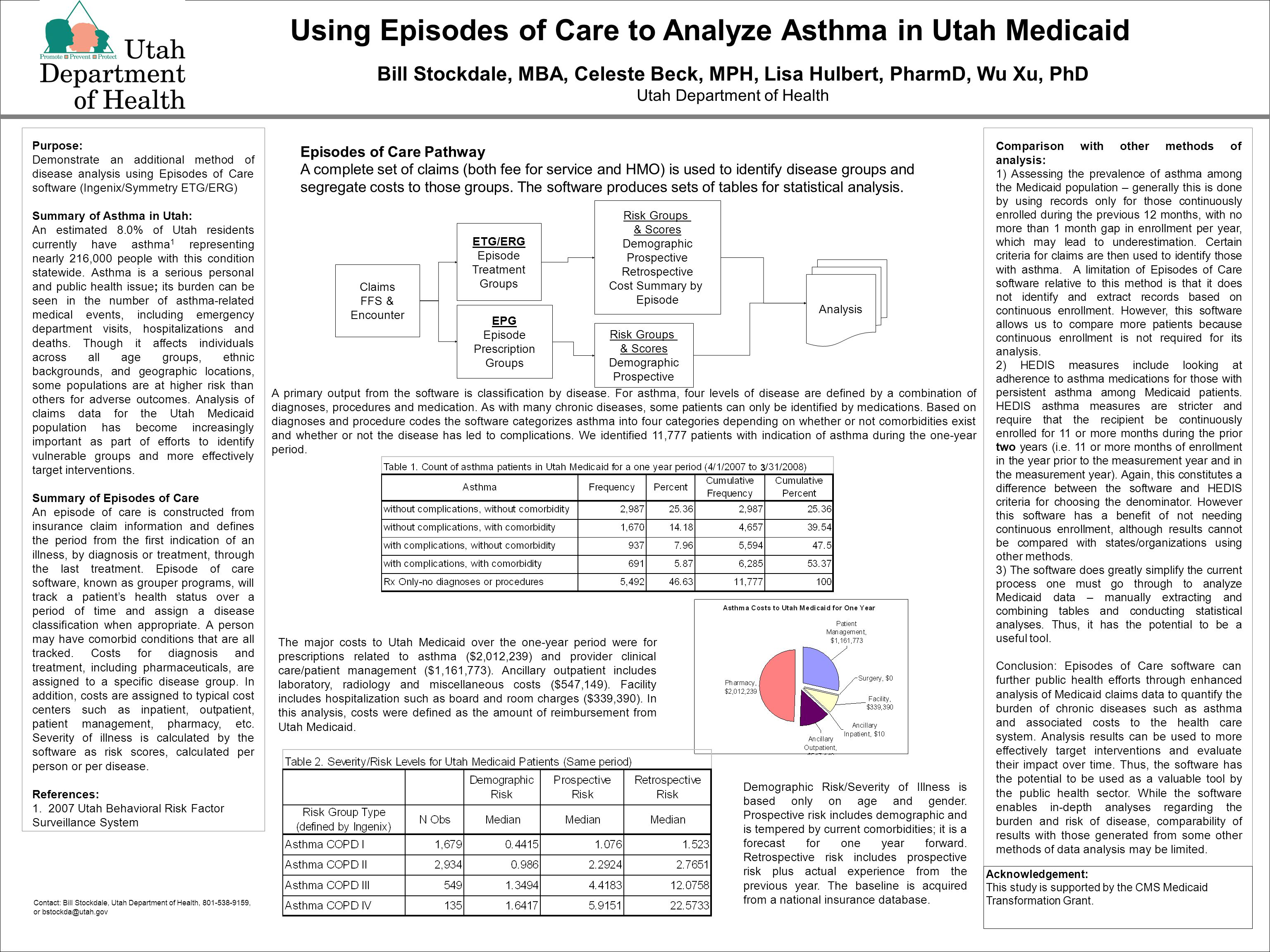 Bill Stockdale, MBA, Celeste Beck, MPH, Lisa Hulbert, PharmD, Wu Xu, PhD Utah Department of Health Comparison with other methods of analysis: 1) Asses