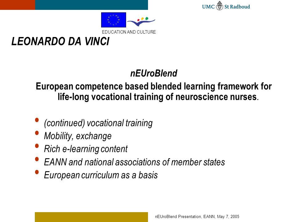 nEUroBlend Presentation, EANN, May 7, 2005 LEONARDO DA VINCI nEUroBlend European competence based blended learning framework for life-long vocational training of neuroscience nurses.