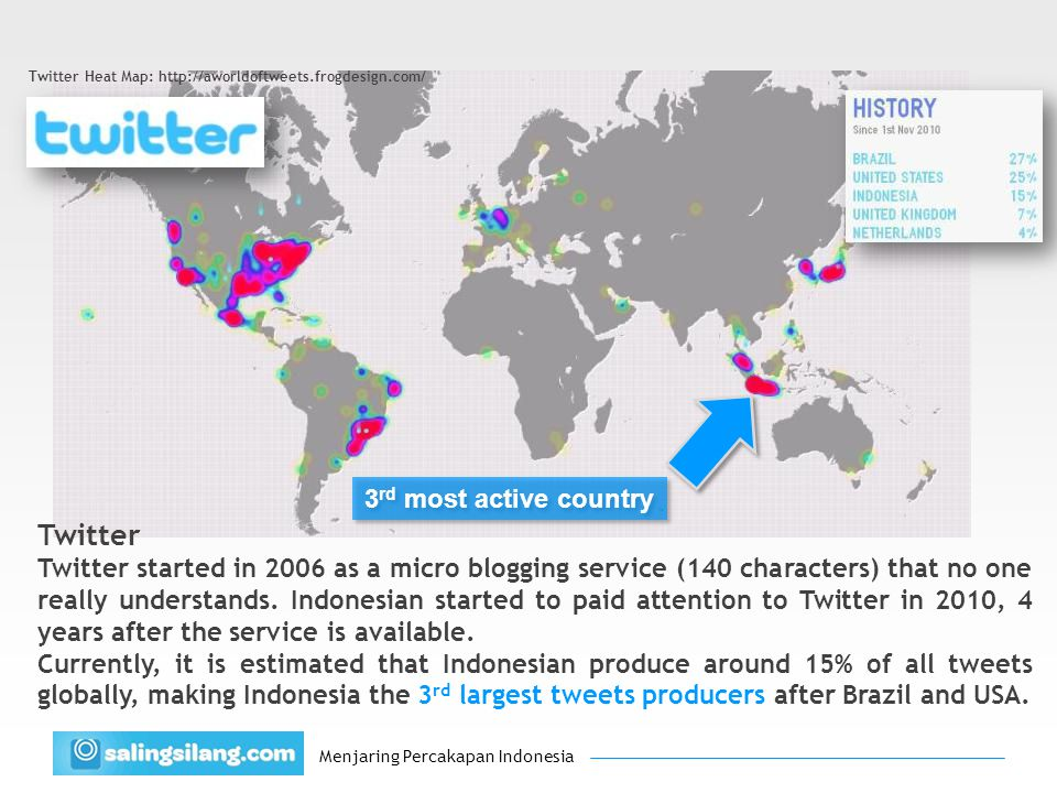 Menjaring Percakapan Indonesia Indonesian Twitter Users: Located in Indonesia or using Indonesian Language Source: SalingSilang.com Engine, Indonesian Twitter Users Q1 2011 Indonesia Twitter Q1 2011 *The increase in Mar 2011, also due to new methods in capturing tweets in SalingSilang.com engine