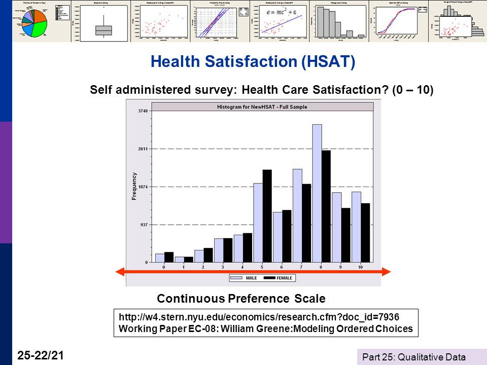Part 25: Qualitative Data 25-22/21 Health Satisfaction (HSAT) Self administered survey: Health Care Satisfaction.
