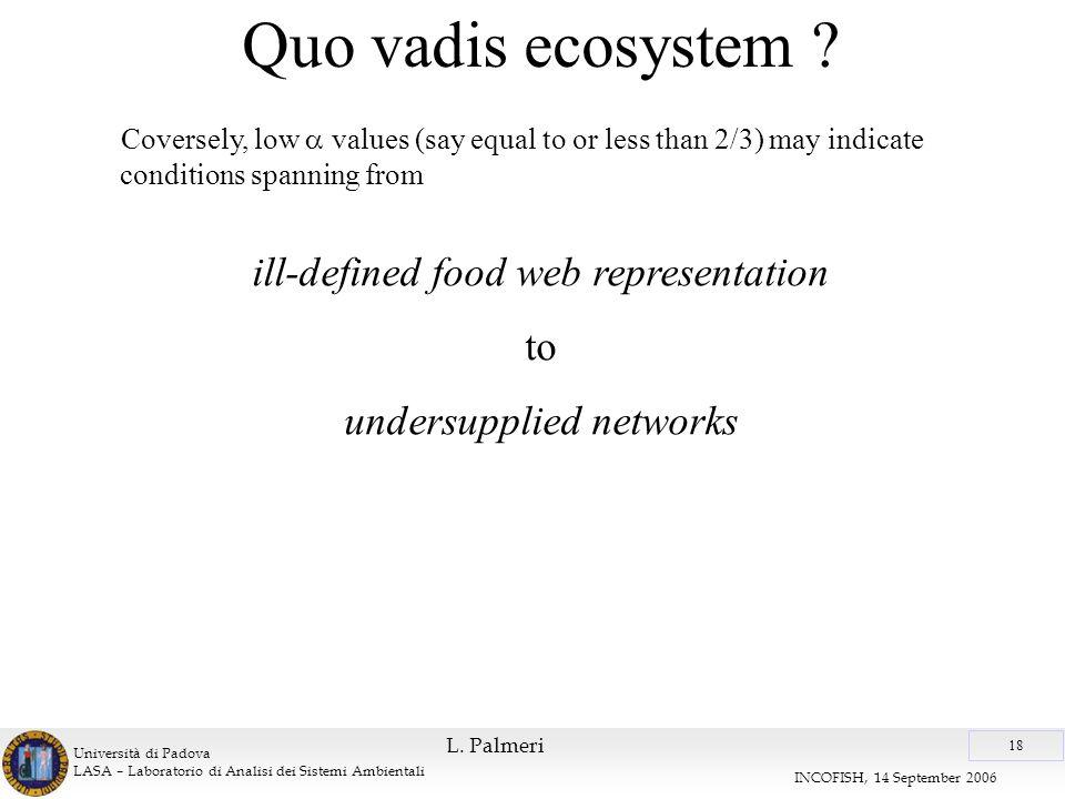Università di Padova LASA – Laboratorio di Analisi dei Sistemi Ambientali 18 INCOFISH, 14 September 2006 L.