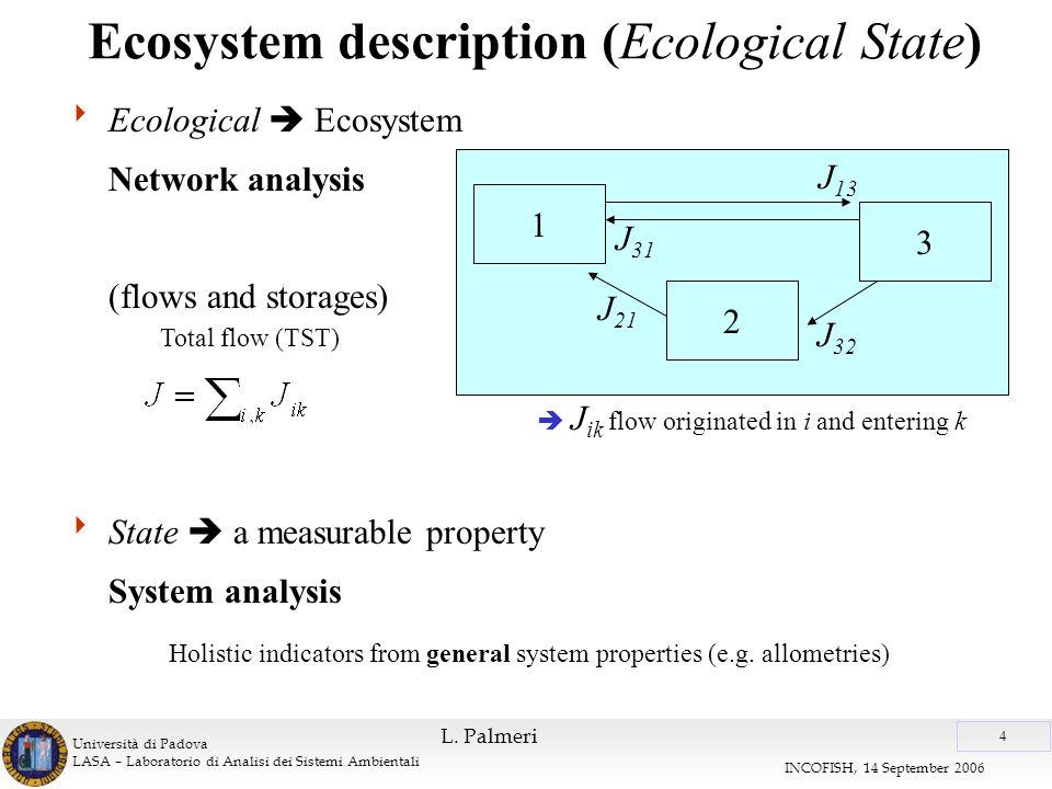 Università di Padova LASA – Laboratorio di Analisi dei Sistemi Ambientali 4 INCOFISH, 14 September 2006 L.