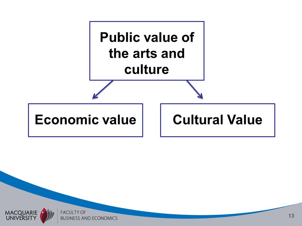 13 Cultural ValueEconomic value Public value of the arts and culture