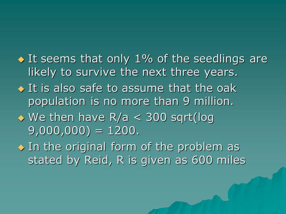  It seems that only 1% of the seedlings are likely to survive the next three years.