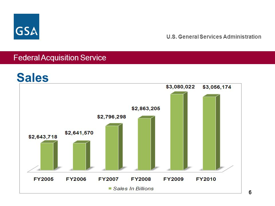 Federal Acquisition Service U.S. General Services Administration 6 Sales