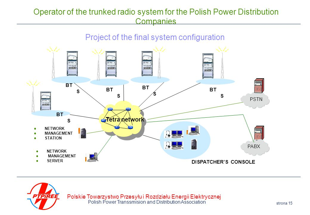 Polskie Towarzystwo Przesyłu i Rozdziału Energii Elektrycznej Polish Power Transsmision and Distribution Association strona 15 Operator of the trunked radio system for the Polish Power Distribution Companies Project of the final system configuration Tetra network KONSOLA DISPATCHER'S CONSOLE NETWORK MANAGEMENT SERVER NETWORK MANAGEMENT STATION BT S PSTN PABX