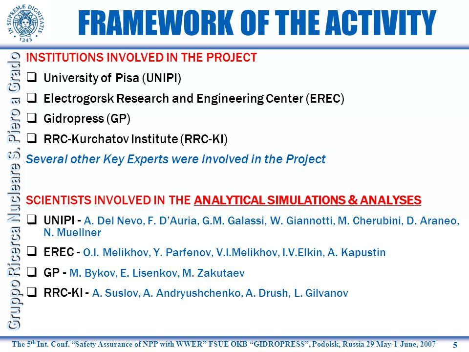 Gruppo Ricerca Nucleare S. Piero a Grado The 5 th Int.