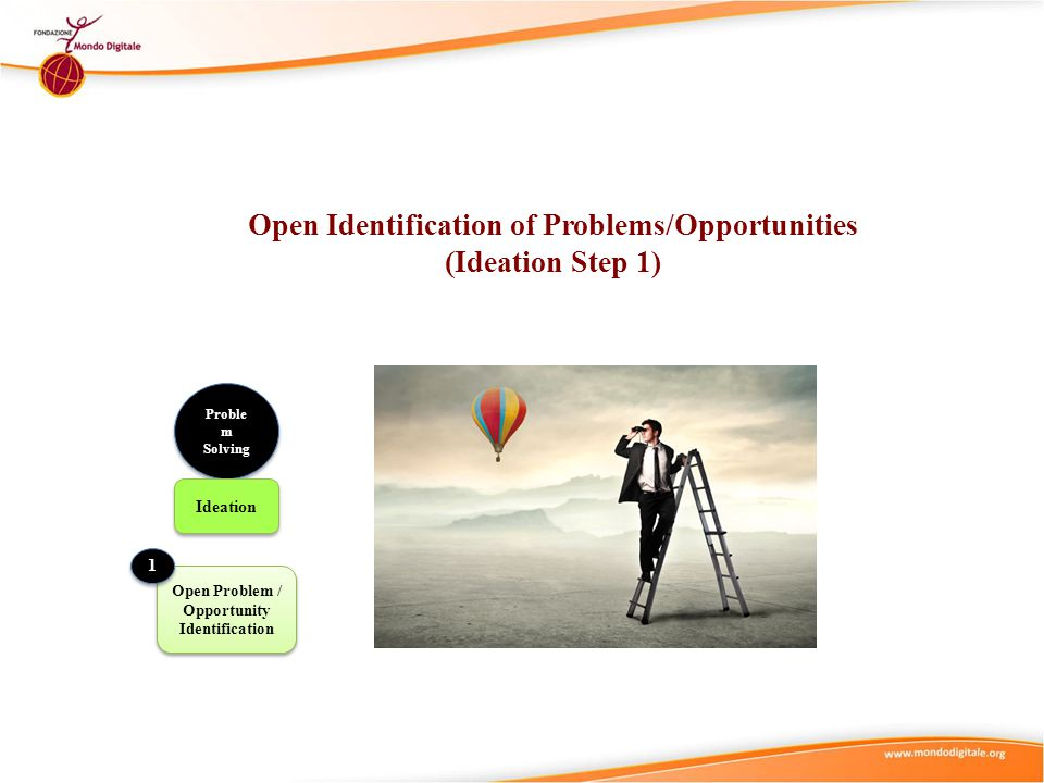 Open Problem / Opportunity Identification 1 1 Open Identification of Problems/Opportunities (Ideation Step 1) Proble m Solving Ideation
