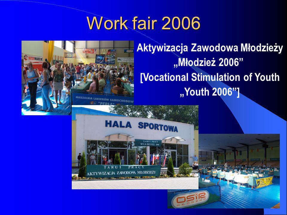 """10 Work fair 2006 Aktywizacja Zawodowa Młodzieży """"Młodzież 2006"""" [Vocational Stimulation of Youth """"Youth 2006""""]"""