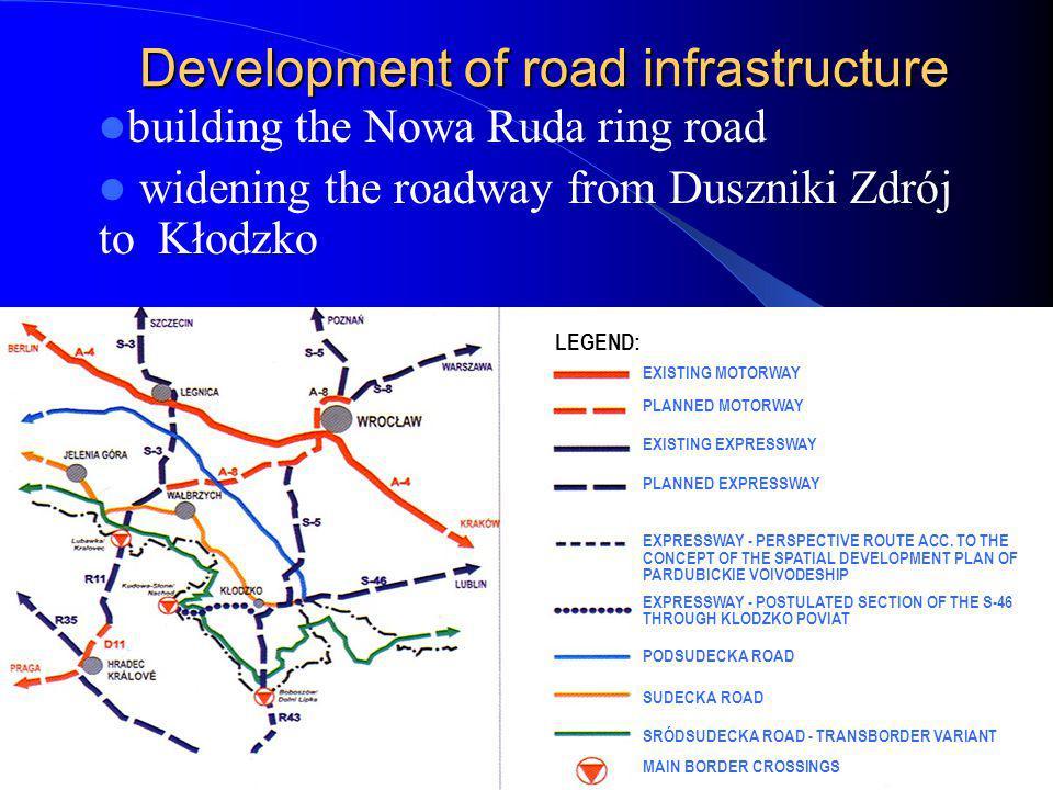 6 Development of road infrastructure building the Nowa Ruda ring road widening the roadway from Duszniki Zdrój to Kłodzko EXISTING MOTORWAY PLANNED MO