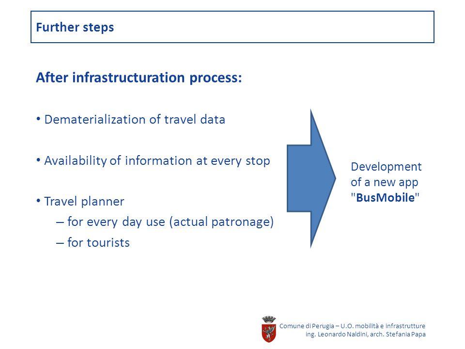 Further steps Comune di Perugia – U.O. mobilità e infrastrutture ing.