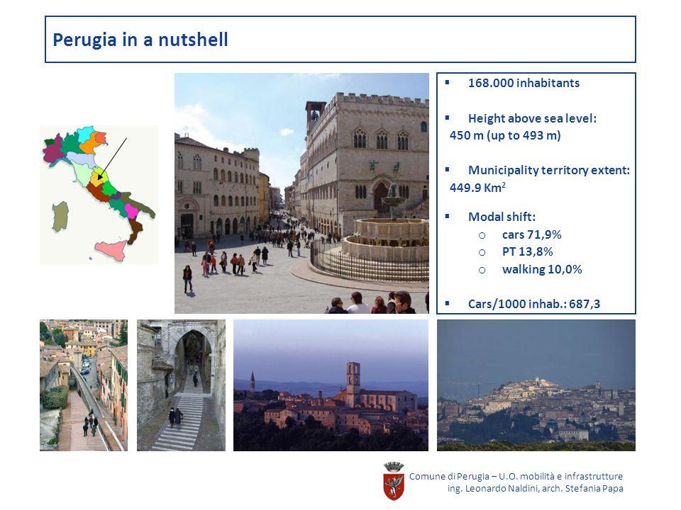 Perugia in a nutshell Comune di Perugia – U.O. mobilità e infrastrutture ing.