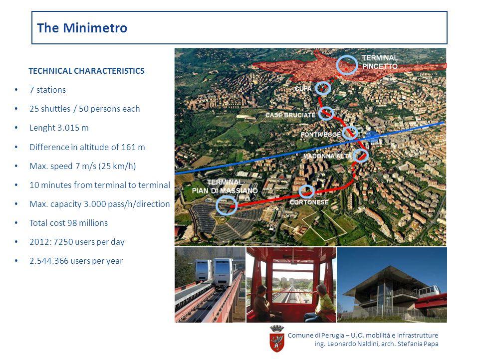 The Minimetro Comune di Perugia – U.O. mobilità e infrastrutture ing.