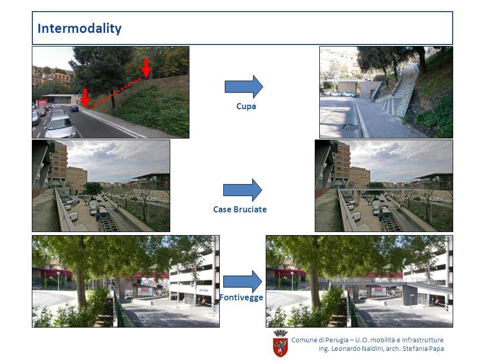 Intermodality Comune di Perugia – U.O. mobilità e infrastrutture ing.