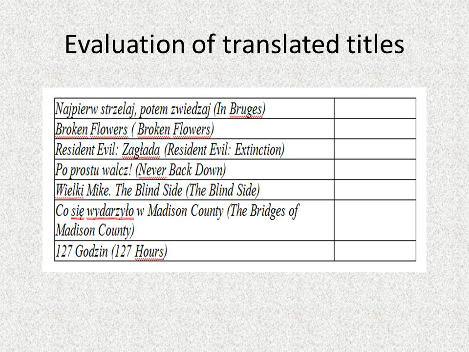 Evaluation of translated titles