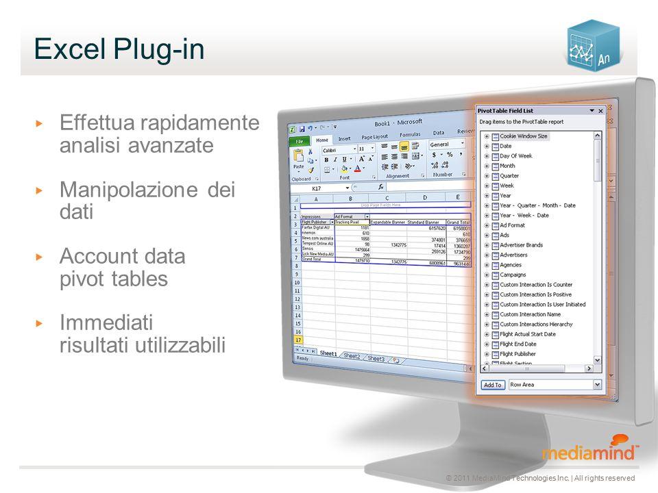 Excel Plug-in ▸ Effettua rapidamente analisi avanzate ▸ Manipolazione dei dati ▸ Account data pivot tables ▸ Immediati risultati utilizzabili © 2011 MediaMind Technologies Inc.