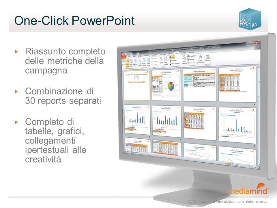 One-Click PowerPoint ▸ Riassunto completo delle metriche della campagna ▸ Combinazione di 30 reports separati ▸ Completo di tabelle, grafici, collegamenti ipertestuali alle creatività © 2011 MediaMind Technologies Inc.