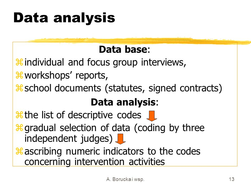 A. Borucka i wsp.13 Data analysis Data base: zindividual and focus group interviews, zworkshops' reports, zschool documents (statutes, signed contract