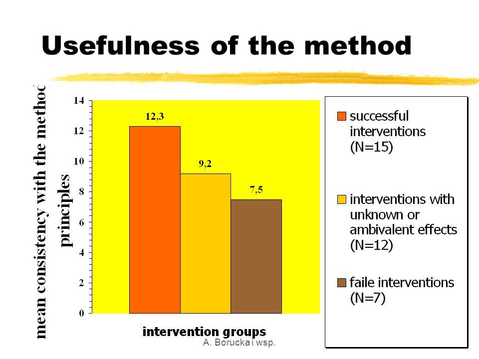 A. Borucka i wsp.16 Usefulness of the method