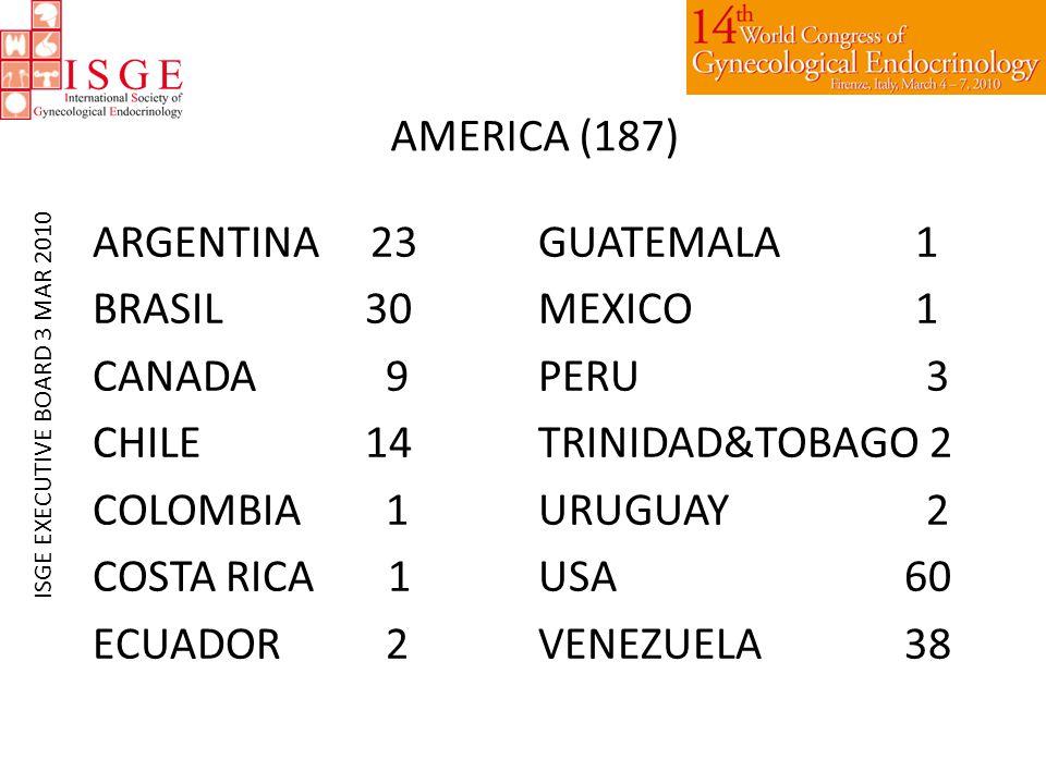 AMERICA (187) ARGENTINA 23 BRASIL 30 CANADA 9 CHILE 14 COLOMBIA 1 COSTA RICA 1 ECUADOR 2 GUATEMALA 1 MEXICO 1 PERU 3 TRINIDAD&TOBAGO 2 URUGUAY 2 USA 60 VENEZUELA 38 ISGE EXECUTIVE BOARD 3 MAR 2010