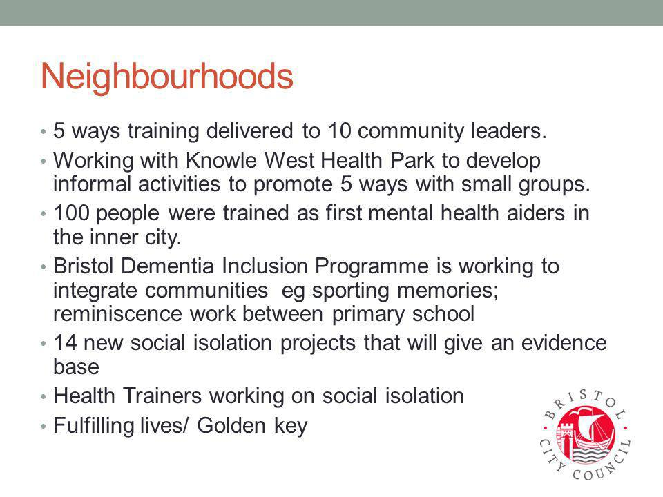 Neighbourhoods 5 ways training delivered to 10 community leaders.