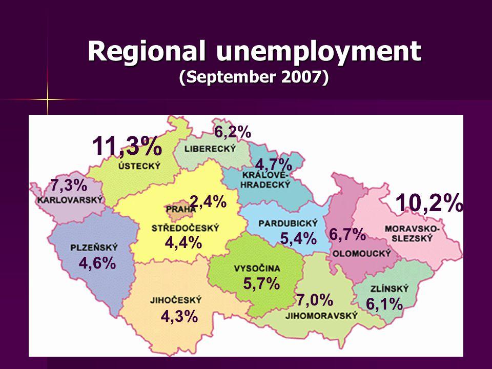 6 10,2% 11,3% 6,7% 7,0% 7,3% 6,1% 5,4% 4,4% 4,6% 4,3% 5,7% 6,2% 4,7% 2,4% Regional unemployment (September 2007)