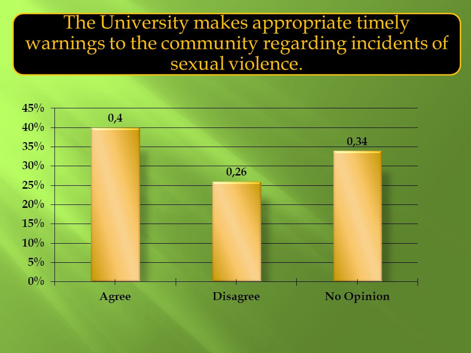 The University makes appropriate timely warnings to the community regarding incidents of sexual violence.