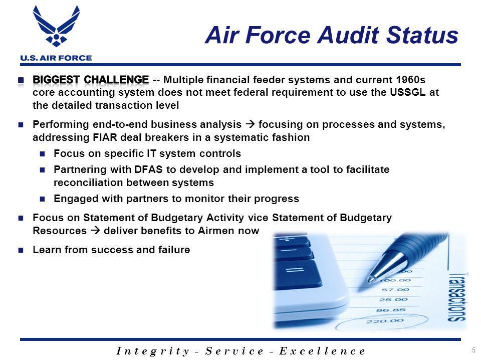 I n t e g r i t y - S e r v i c e - E x c e l l e n c e Air Force Audit Status 5