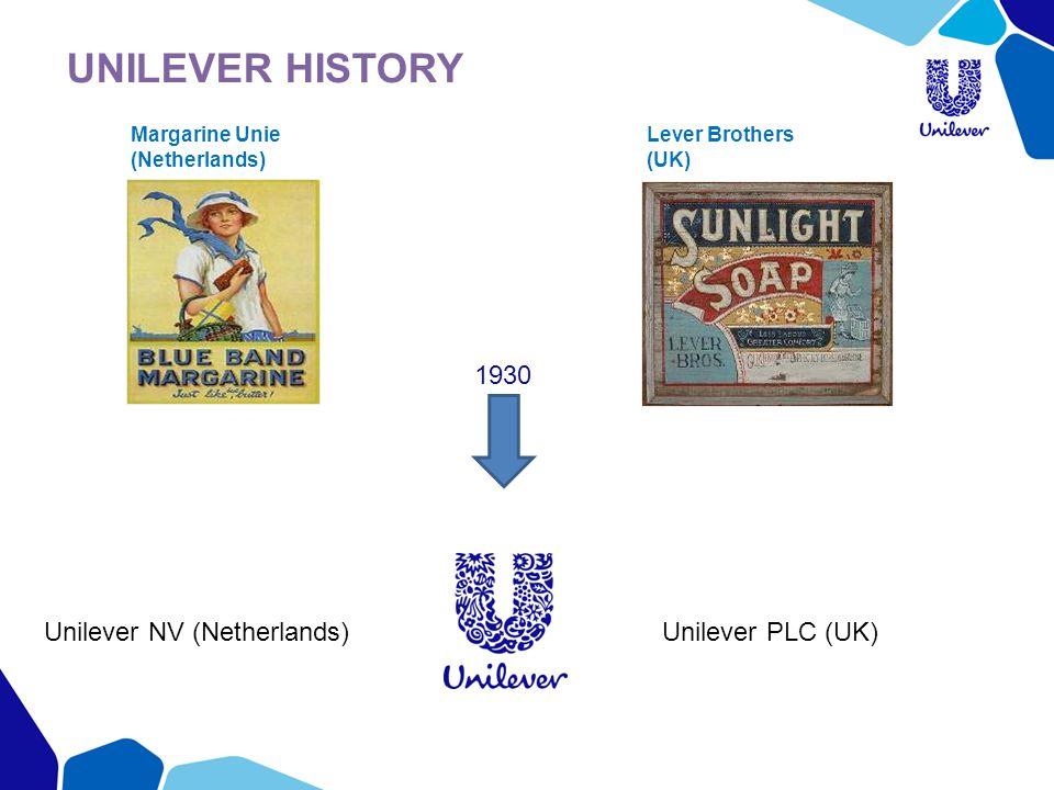 Margarine Unie (Netherlands) Lever Brothers (UK) Unilever NV (Netherlands)Unilever PLC (UK) 1930 UNILEVER HISTORY