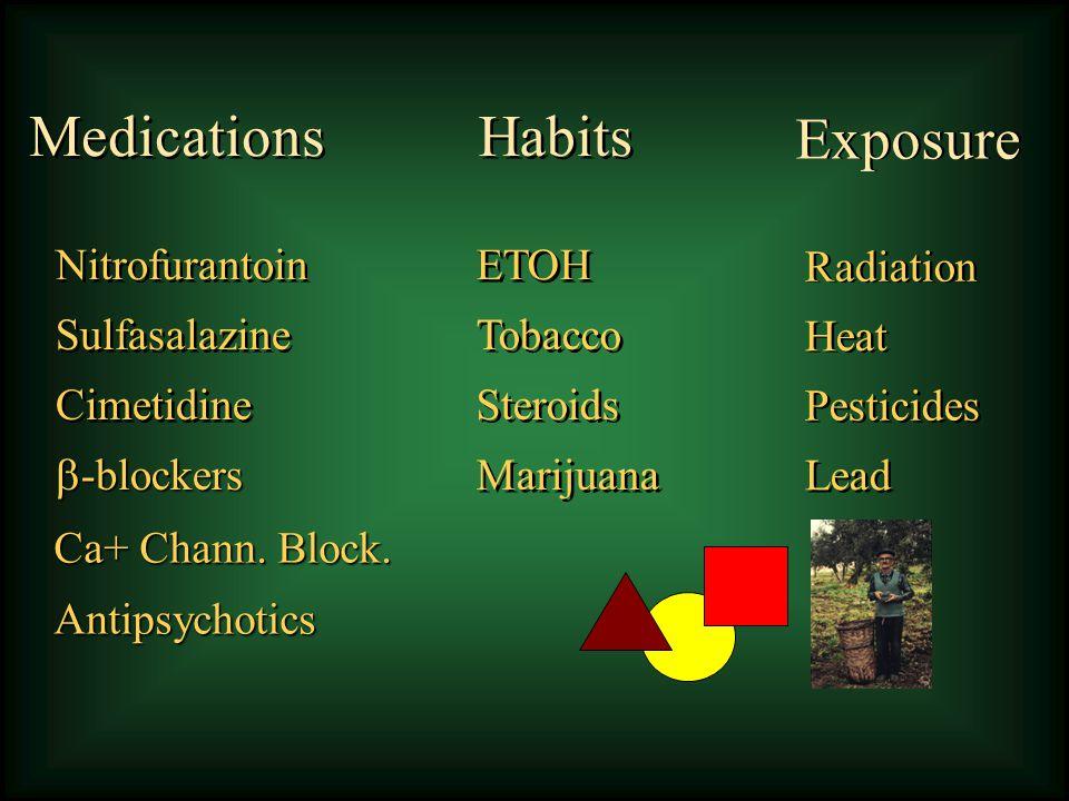 Medications Habits Exposure Medications NitrofurantoinETOHRadiation SulfasalazineTobaccoHeat CimetidineSteroidsPesticides MarijuanaLead Nitrofurantoin