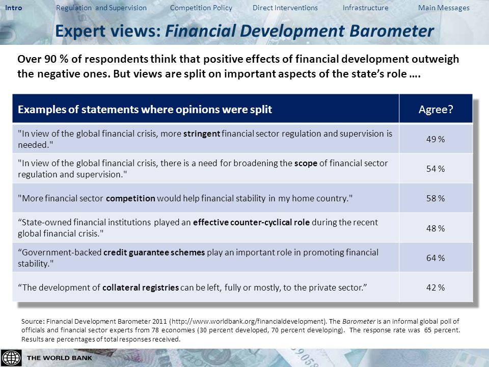 Expert views: Financial Development Barometer Source: Financial Development Barometer 2011 (http://www.worldbank.org/financialdevelopment).