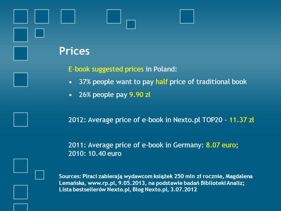 Prices E-book suggested prices in Poland: 37% people want to pay half price of traditional book 26% people pay 9.90 zł 2012: Average price of e-book i