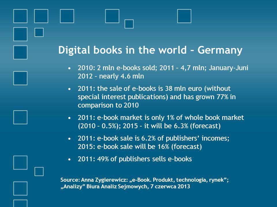 Digital books in the world – Germany 2010: 2 mln e-books sold; 2011 – 4,7 mln; January-Juni 2012 – nearly 4.6 mln 2011: the sale of e-books is 38 mln