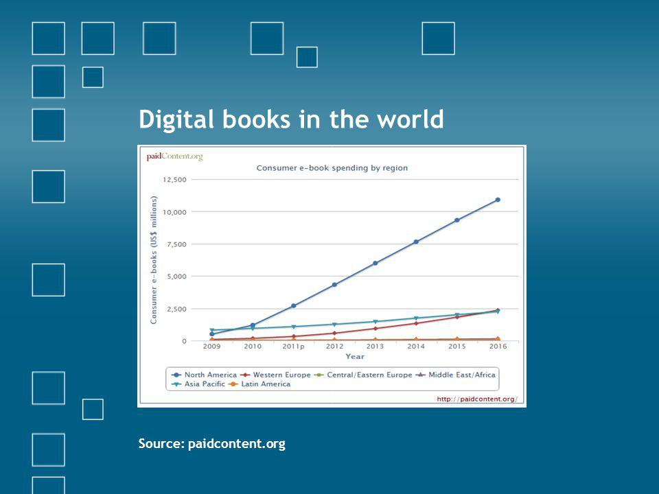 Digital books in the world Source: paidcontent.org