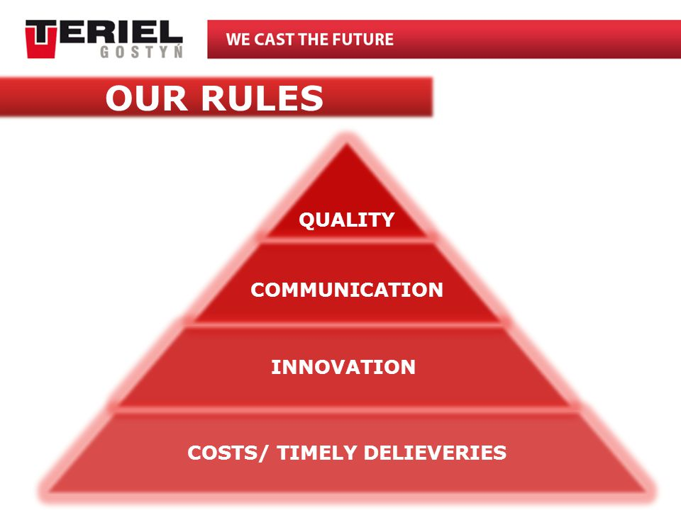 QUALITY COMMUNICATION INNOVATION COSTS/ TIMELY DELIEVERIES OUR RULES
