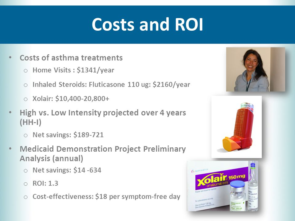 Costs and ROI Costs of asthma treatments o Home Visits : $1341/year o Inhaled Steroids: Fluticasone 110 ug: $2160/year o Xolair: $10,400-20,800+ High vs.