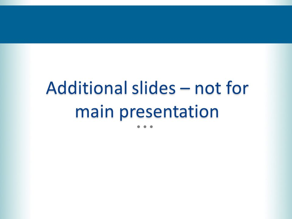 Additional slides – not for main presentation