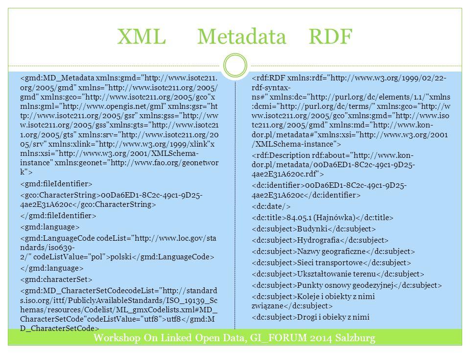 XML Metadata RDF 00Da6ED1-8C2c-49c1-9D25- 4ae2E31A620c polski utf8 00Da6ED1-8C2c-49c1-9D25- 4ae2E31A620c 84.05.1 (Hajnówka) Budynki Hydrografia Nazwy geograficzne Sieci transportowe Ukształtowanie terenu Punkty osnowy geodezyjnej Koleje i obiekty z nimi związane Drogi i obieky z nimi Workshop On Linked Open Data, GI_FORUM 2014 Salzburg