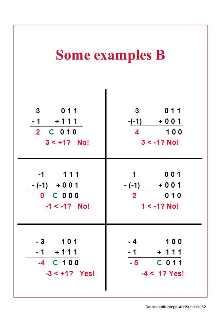 Datorteknik IntegerAddSub bild 32 Some examples B 3 0 1 130 1 1 - 1 + 1 1 1 -(-1) + 0 0 1 2 C 0 1 0 4 1 0 0 3 < +1.