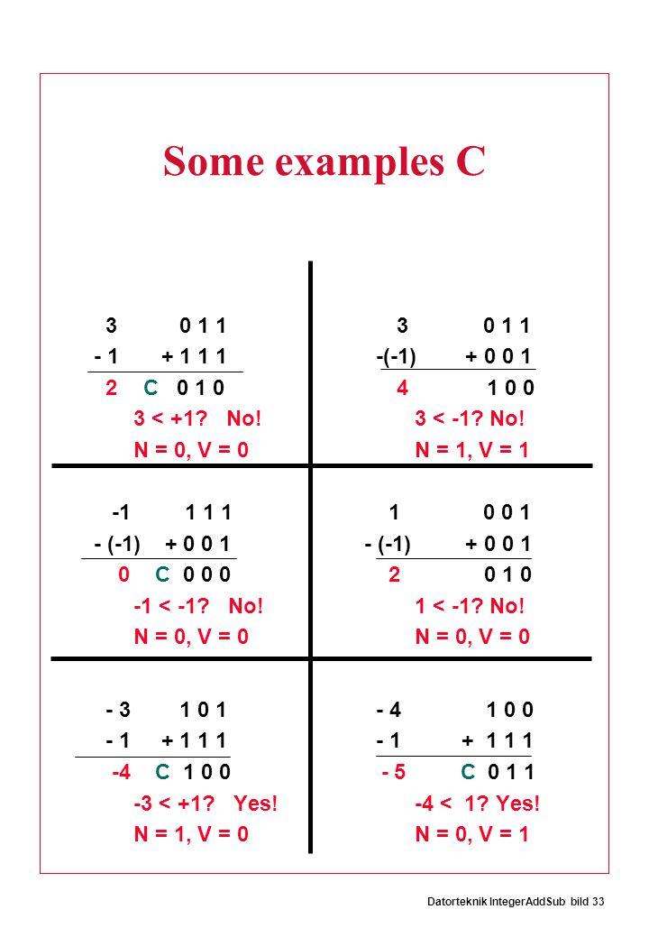 Datorteknik IntegerAddSub bild 33 Some examples C 3 0 1 130 1 1 - 1 + 1 1 1 -(-1) + 0 0 1 2 C 0 1 0 4 1 0 0 3 < +1.