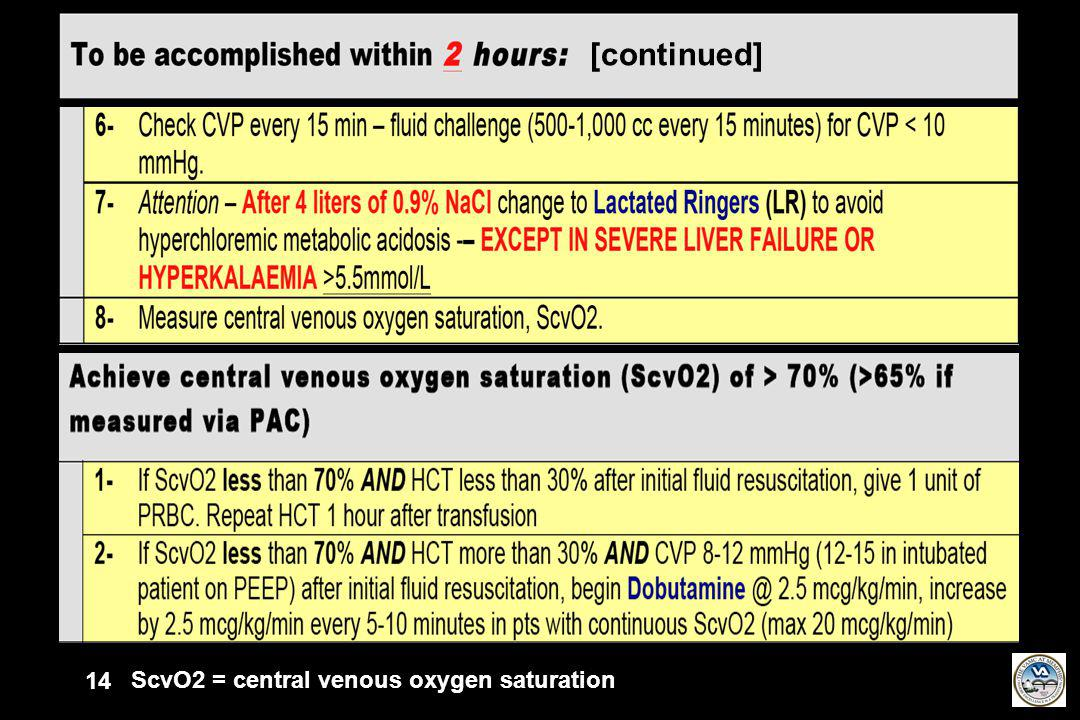14 [continued] ScvO2 = central venous oxygen saturation