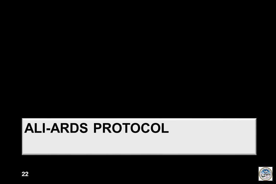 22 ALI-ARDS PROTOCOL