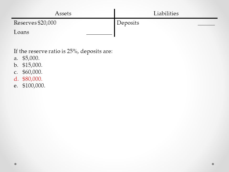 AssetsLiabilities Reserves $20,000Deposits ______ Loans _________ If the reserve ratio is 25%, deposits are: a.$5,000. b.$15,000. c.$60,000. d.$80,000